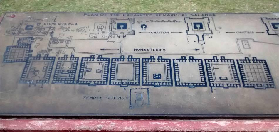 Nalanda University Plan